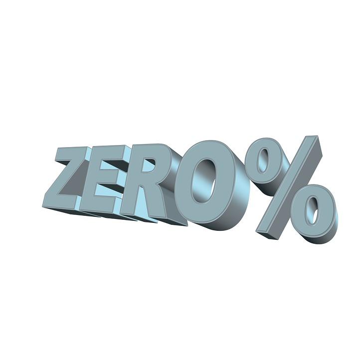 chwilowki za zero